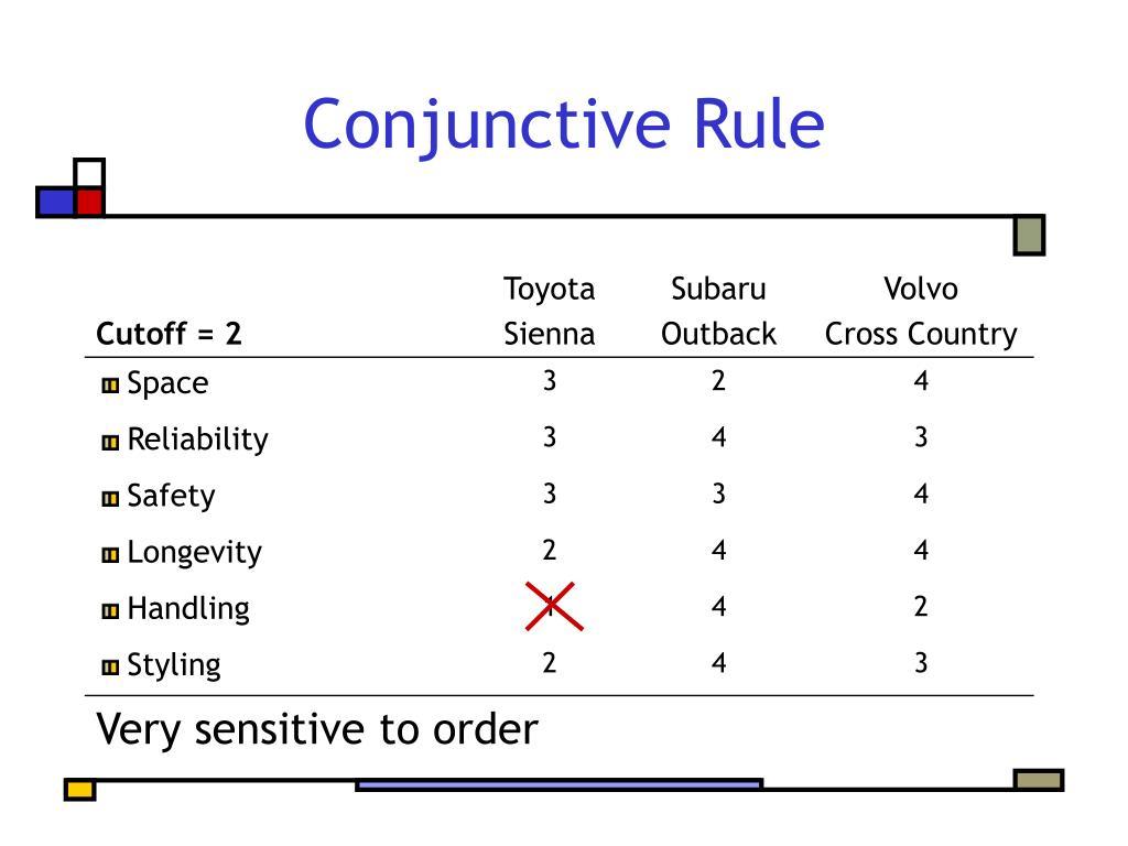 Conjunctive Rule