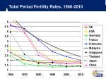 total period fertility rates 1960 2010