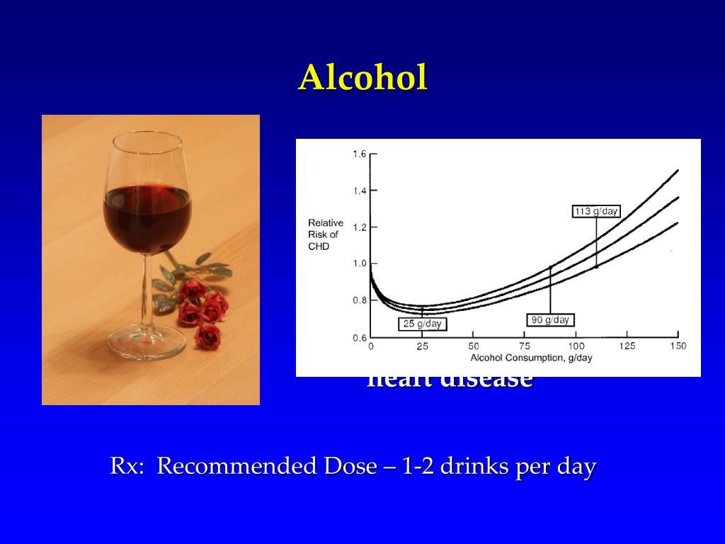 Elevation of HDL