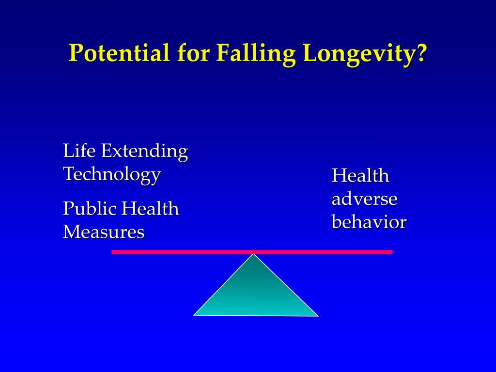 Potential for Falling Longevity?