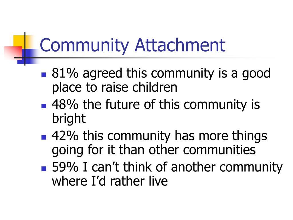 Community Attachment