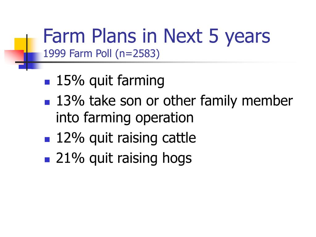 Farm Plans in Next 5 years