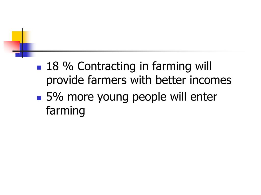 18 % Contracting in farming will provide farmers with better incomes
