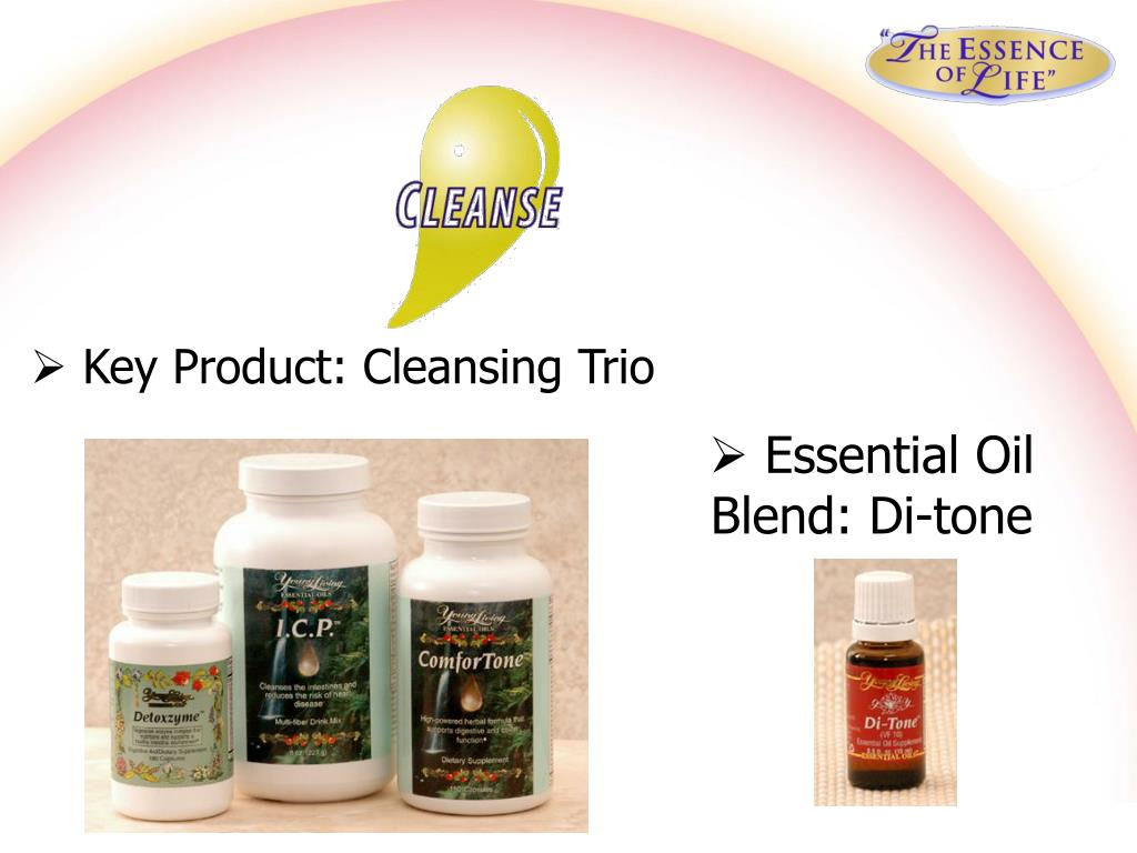 Key Product: Cleansing Trio
