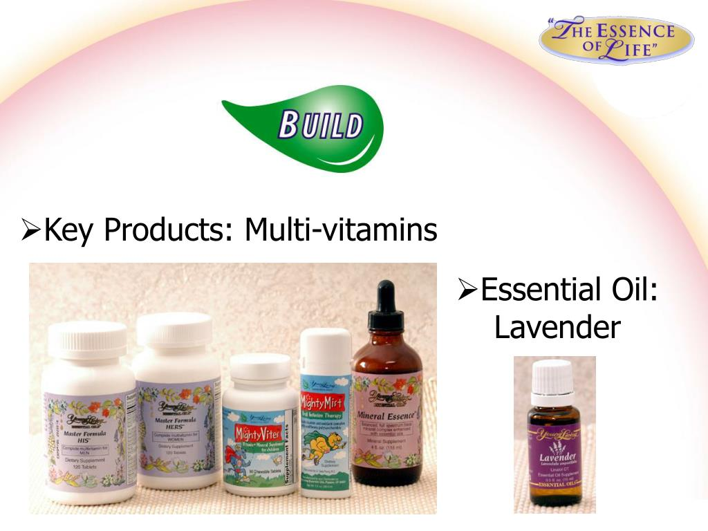 Key Products: Multi-vitamins