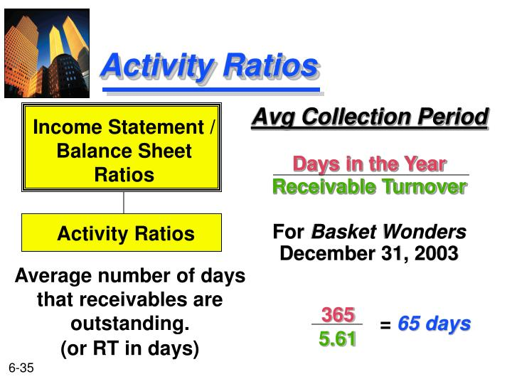 Avg Collection Period