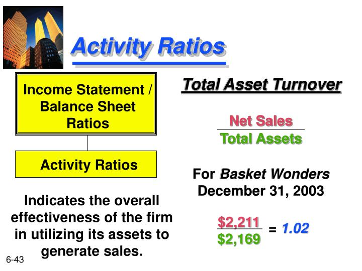 Total Asset Turnover