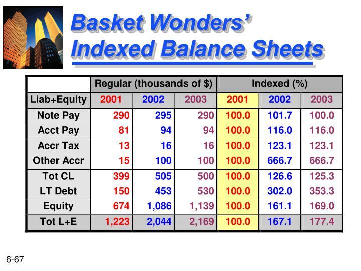 Basket Wonders'