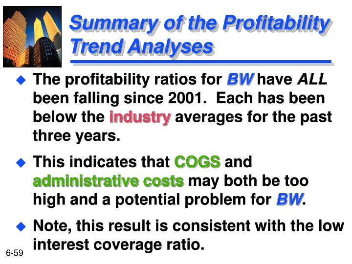 The profitability ratios for