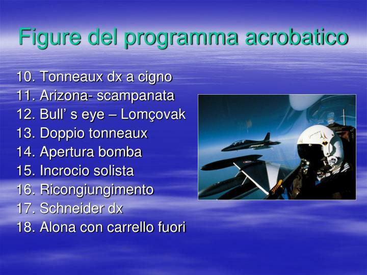 Figure del programma acrobatico