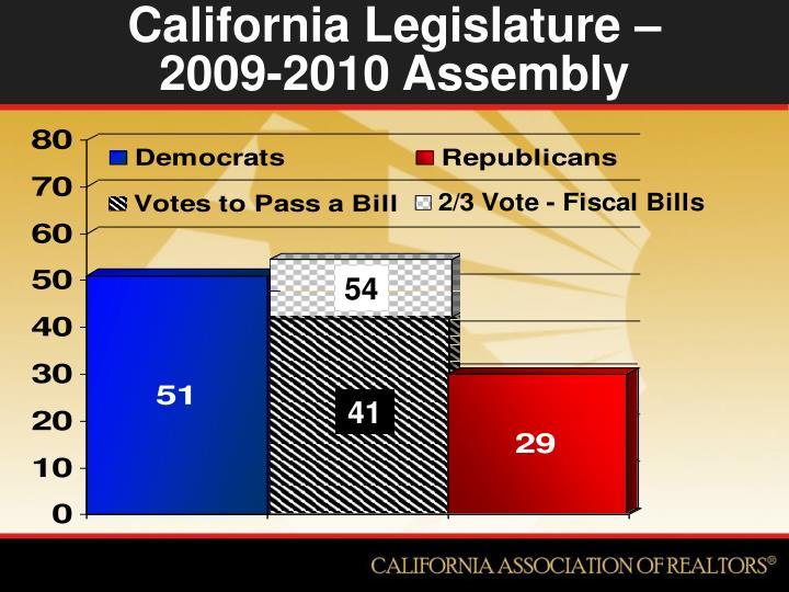 California Legislature –            2009-2010 Assembly