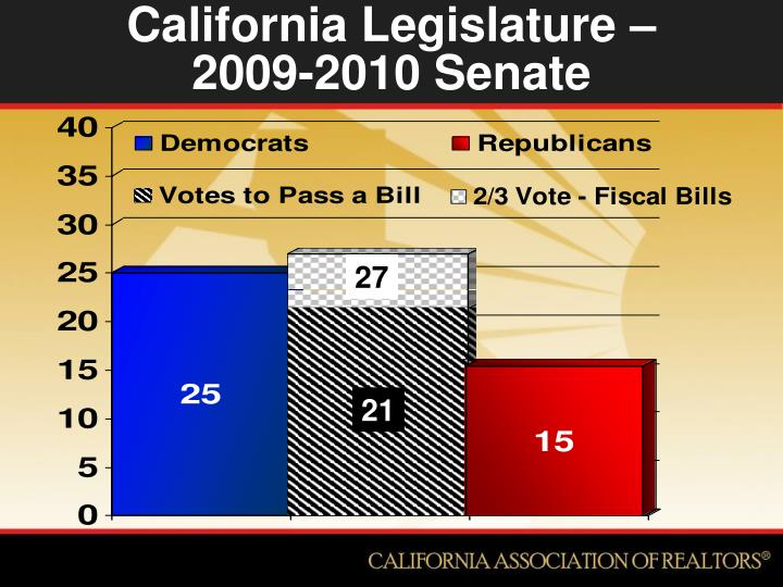 California Legislature –       2009-2010 Senate