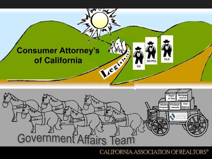Consumer Attorney's of California