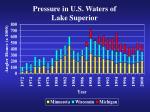 pressure in u s waters of lake superior