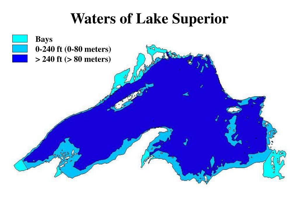 Waters of Lake Superior