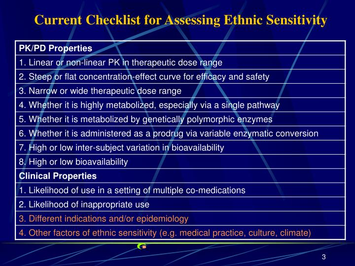 Current Checklist for Assessing Ethnic Sensitivity