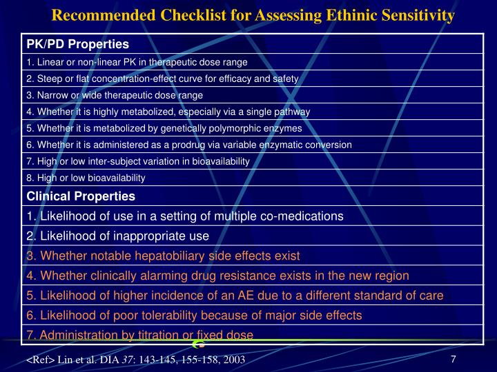 Recommended Checklist for Assessing Ethinic Sensitivity