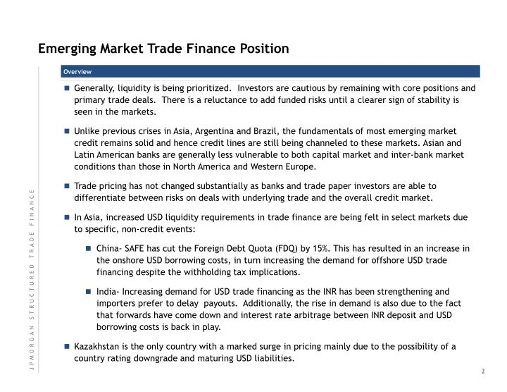 Emerging Market Trade Finance Position