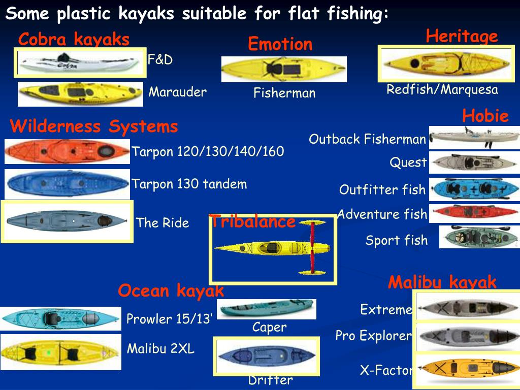 Some plastic kayaks suitable for flat fishing: