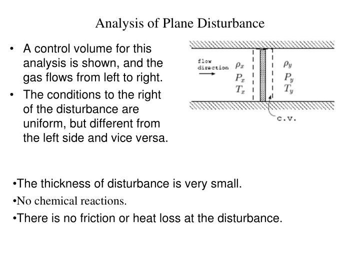 Analysis of Plane Disturbance