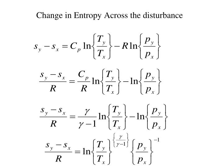 Change in Entropy Across the disturbance