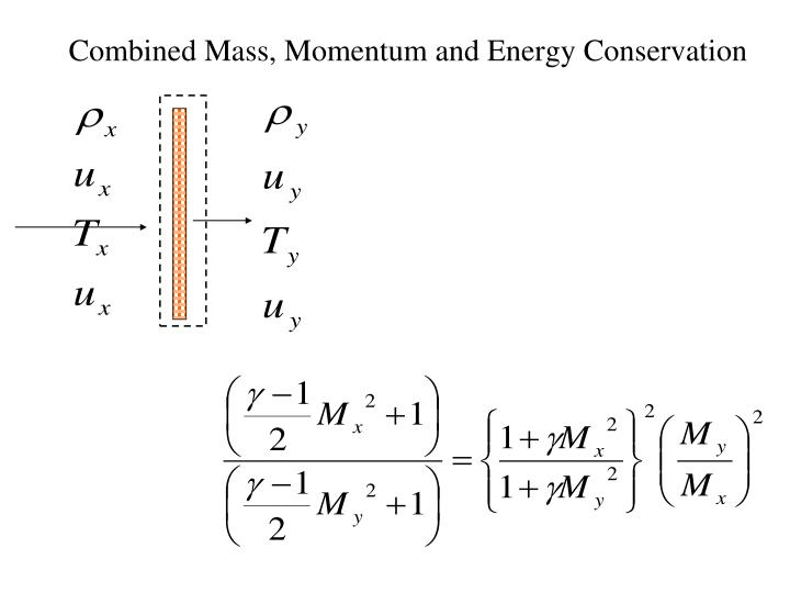 Combined Mass, Momentum and Energy Conservation