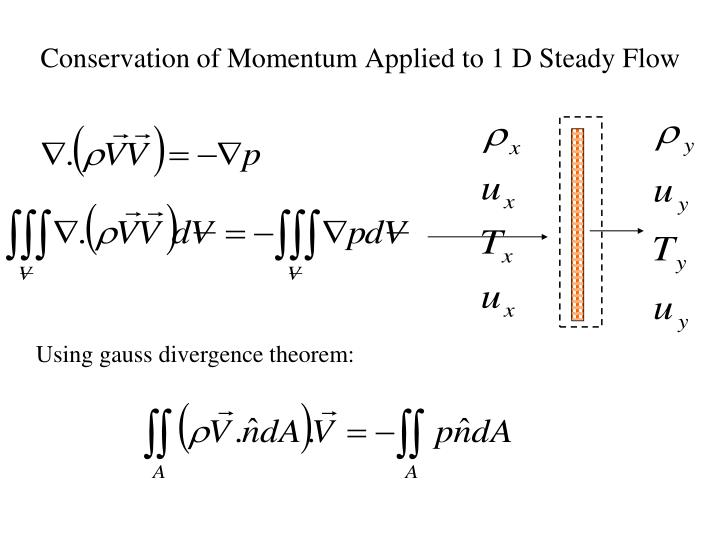 Conservation of Momentum Applied to 1 D Steady Flow