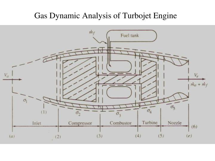 Gas Dynamic Analysis of Turbojet Engine