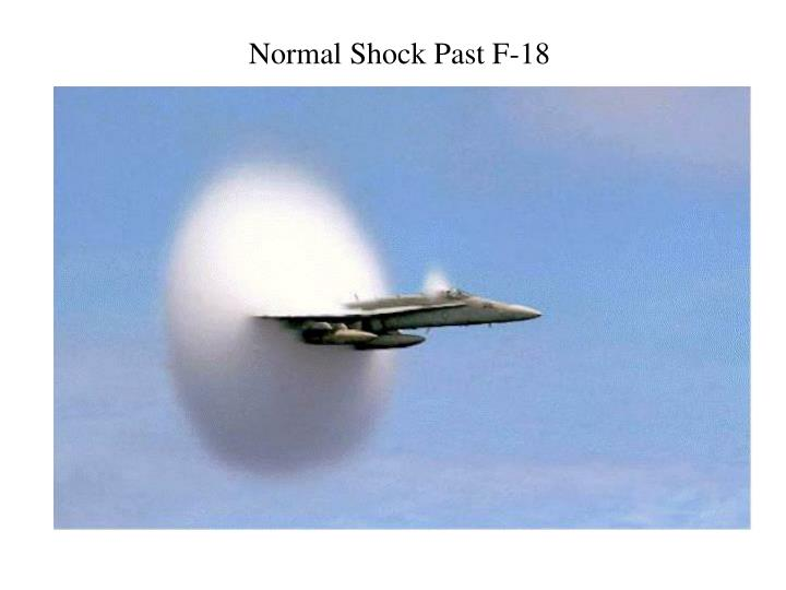 Normal Shock Past F-18
