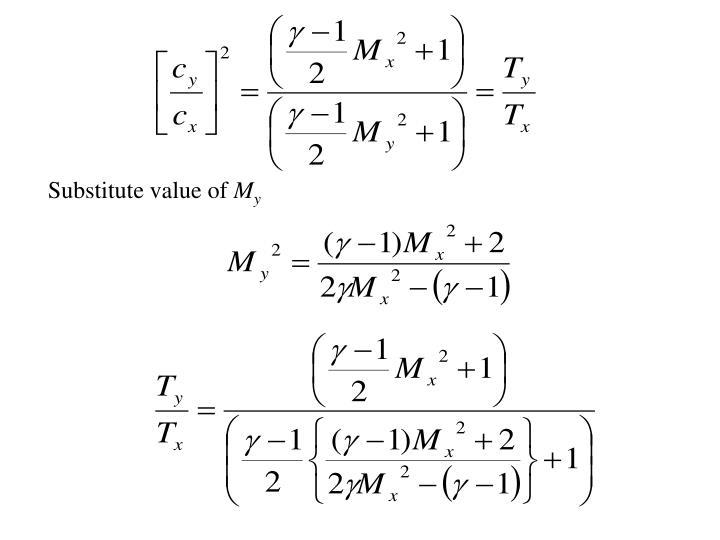 Substitute value of
