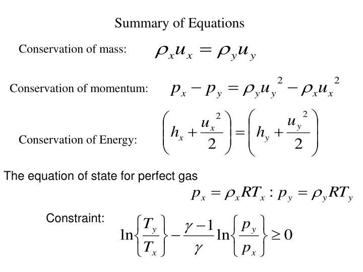 Summary of Equations