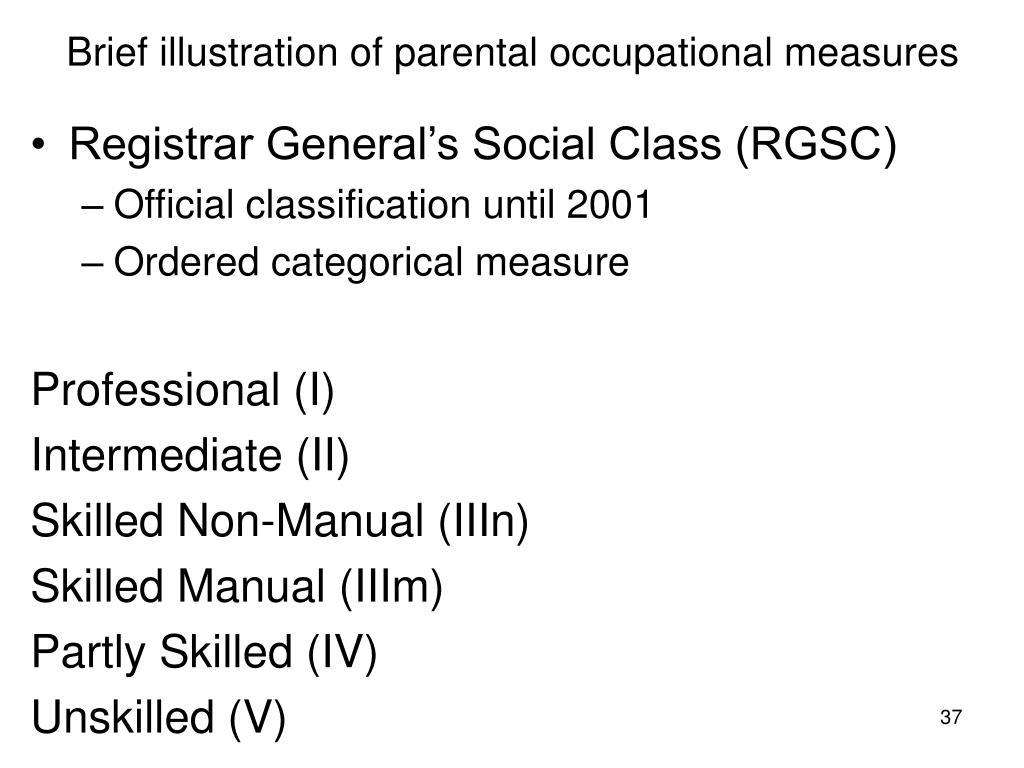 Brief illustration of parental occupational measures