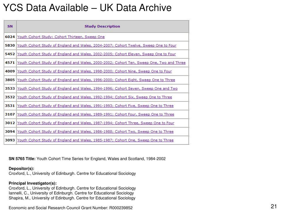 YCS Data Available – UK Data Archive