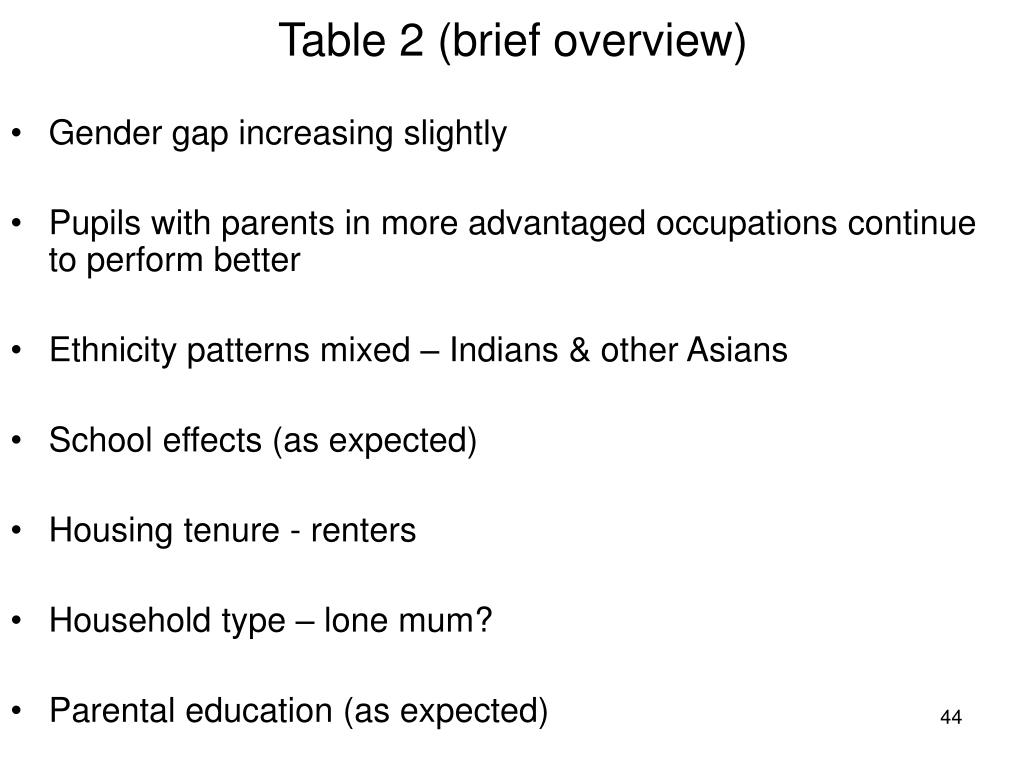Table 2 (brief overview)