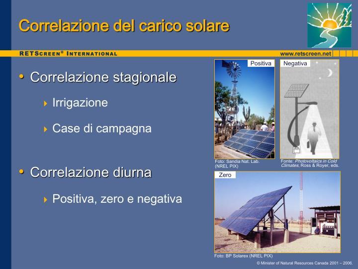 Correlazione del carico solare
