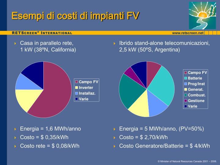 Esempi di costi di impianti FV