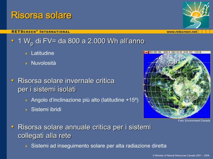 Risorsa solare