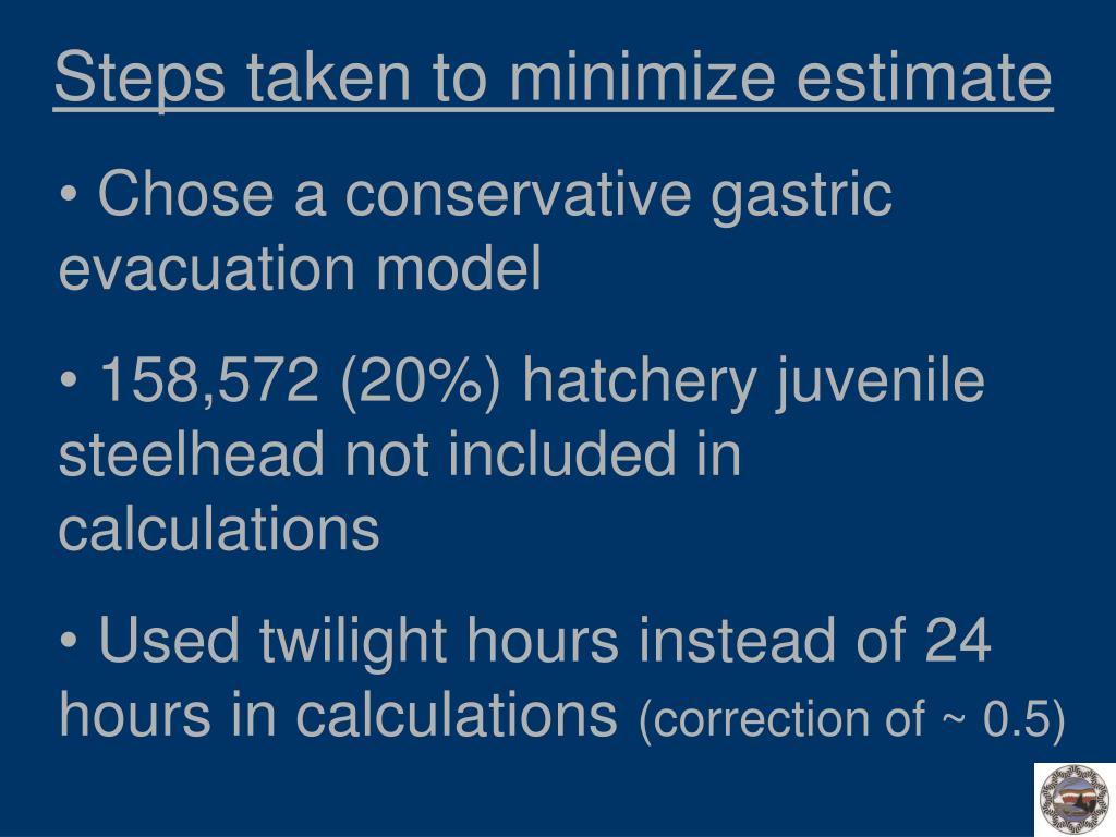 Steps taken to minimize estimate
