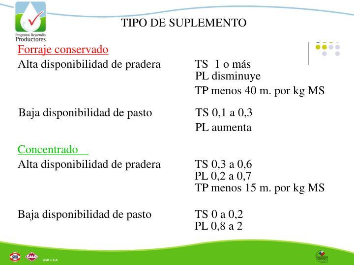 TIPO DE SUPLEMENTO