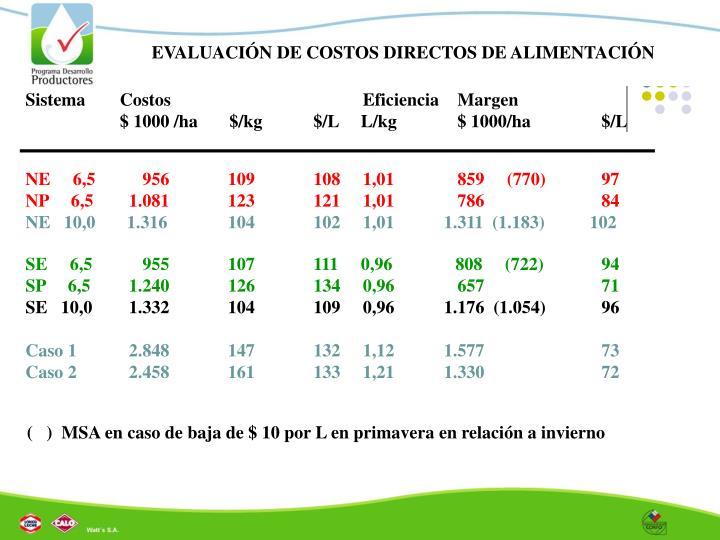 EVALUACIÓN DE COSTOS DIRECTOS DE ALIMENTACIÓN