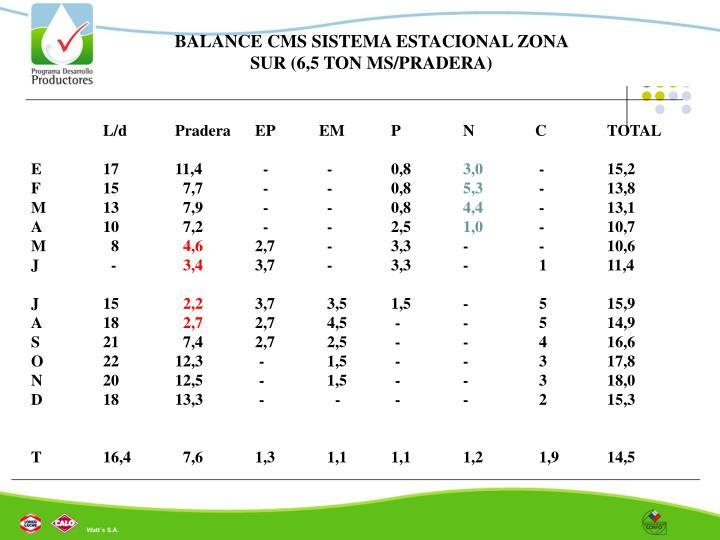 BALANCE CMS SISTEMA ESTACIONAL ZONA SUR (6,5 TON MS/PRADERA)