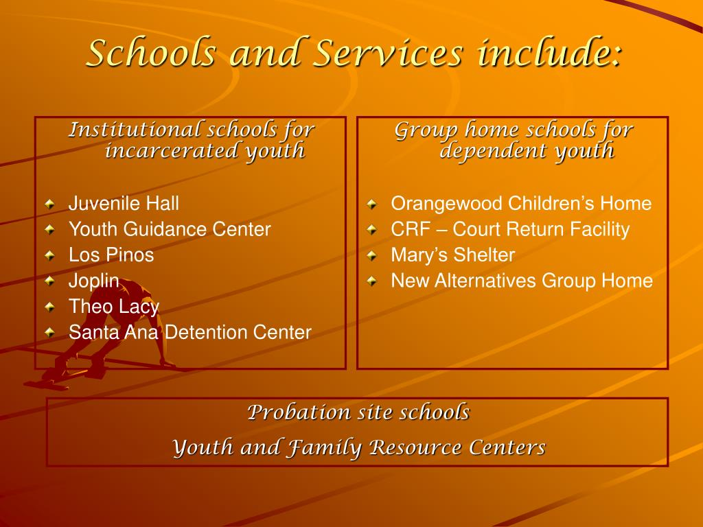 Institutional schools for incarcerated youth