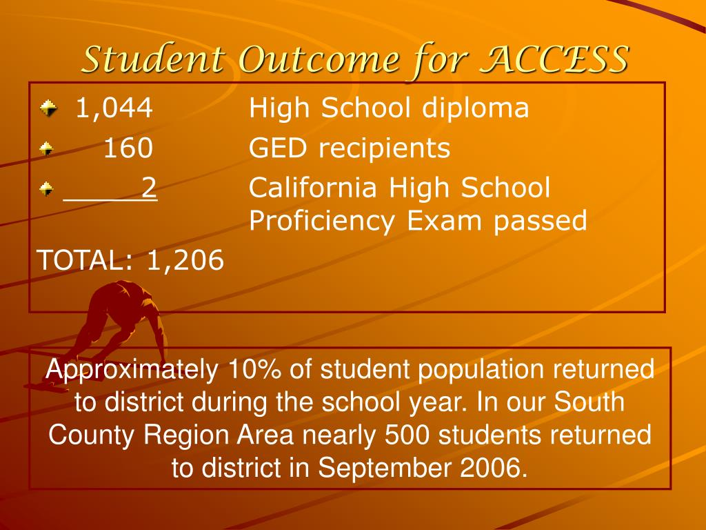 Student Outcome for ACCESS