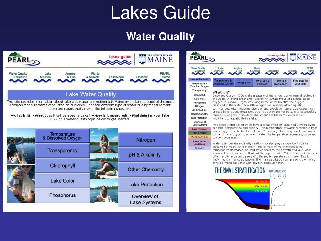 Lakes Guide