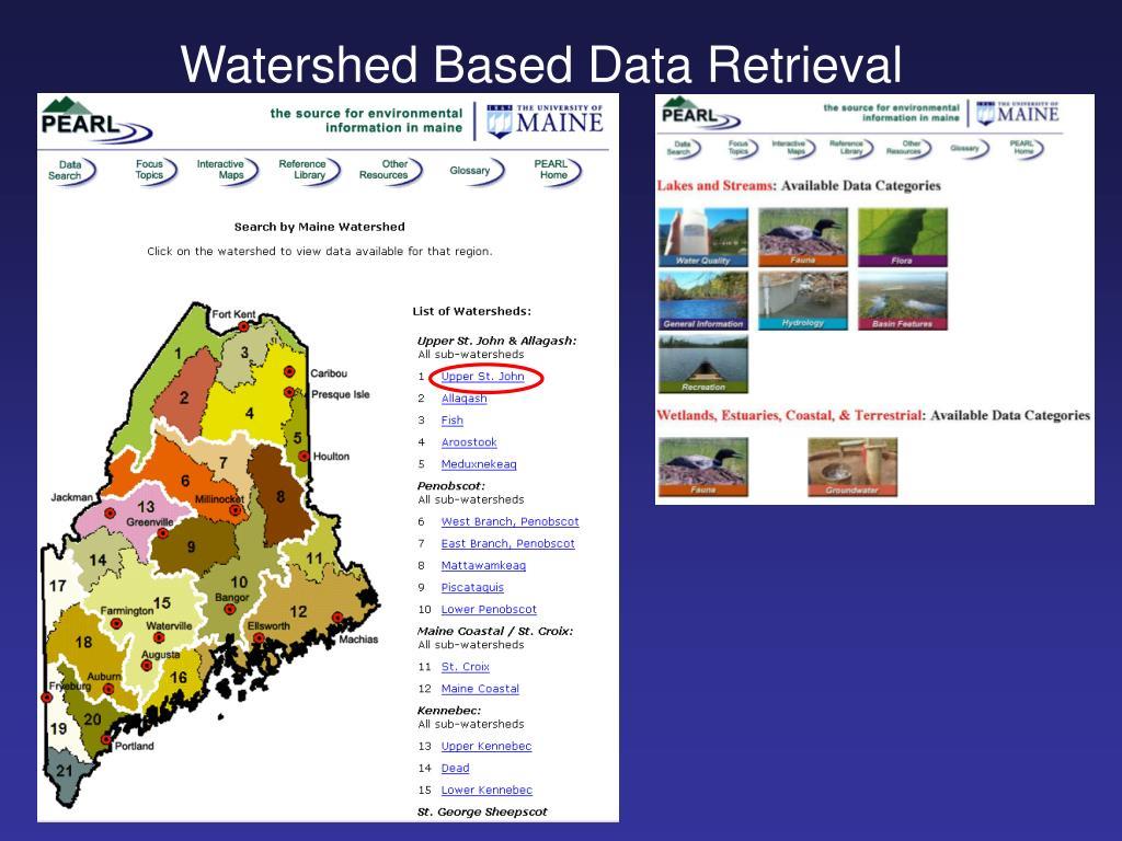 Watershed Based Data Retrieval
