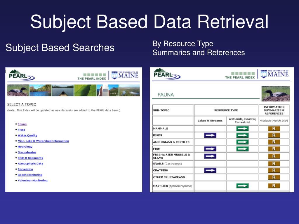 Subject Based Data Retrieval