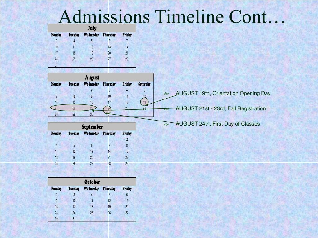 Admissions Timeline Cont…