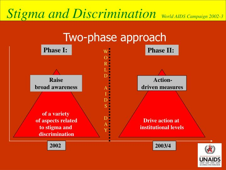 Two-phase approach