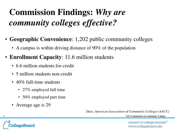 Commission Findings: