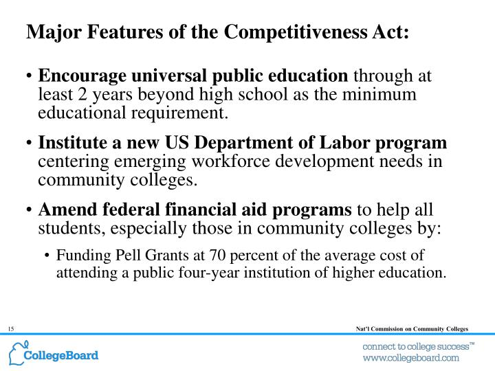 Major Features of the Competitiveness Act: